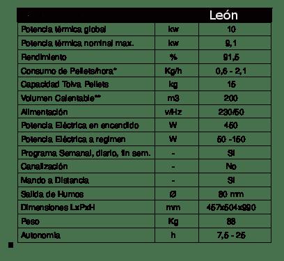 leon pellet